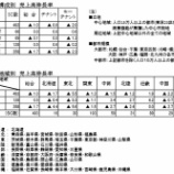 『SC販売統計調査報告2018年10月』の画像