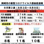 岡崎市議会議員 小田たかゆき blog
