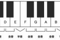 清霜「Saxophone Colossus 」 第7話