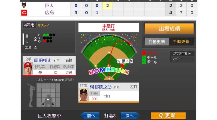 【 動画あり 】vs広島!4回表、阿部の第7号2ランホームラン!2-4!