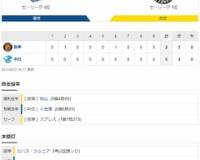 セ・リーグ D 0-2 T[8/22] 阪神完封勝利で連敗を3でストップし、首位キープ!絶好調ロハスが決勝弾!