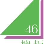 """欅坂46・平手友梨奈""""脱退""""につながった「FNS楽屋号泣」「MV撮影ドタキャン」"""