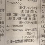 『関市職域野球大会記事(岐阜新聞)』の画像