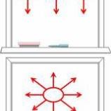 『ビジュアルシンキング(3) 〜発想のツールやスキル』の画像