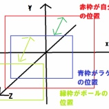 『バックサーブ研究:総論「原理原則の考察」』の画像
