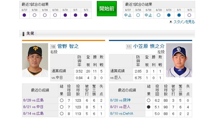 【 巨人実況!】vs 中日![9/4]  先発は菅野!捕手は炭谷!1番・石川!