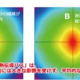 『熱の流れで欠陥や異常を見抜く?! ~CFRP(炭素繊維強化樹脂)の赤外カメラ観察~』の画像