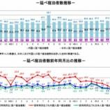 『観光庁-宿泊旅行統計調査(2019年9月)』の画像