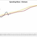 『SPENDING WAVE OF VIETNAM』の画像