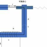 『コイルガンの作り方~磁気原理編②~』の画像