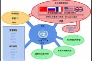 中国 日本の常任理事国入り反対を強調
