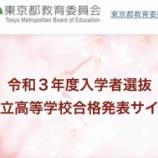 『2月2日 推薦に基づく選抜の合格発表日』の画像