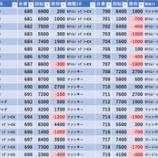 『10/23 スーパーDステーション錦糸町 旧イベ』の画像