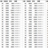 『4/8 グランパ大久保 俺シュラン、松本バッチ・ポコ美』の画像