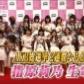 【HKT48】▽AKB総選挙2連覇なるか?