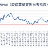 『投資家が長短金利の逆転とリセッションを恐れて株を売るべきではない理由』の画像