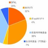 『SPXL,楽天VTI,ifreeNYダウ 2020年8月分の積み立てを実行』の画像