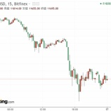 『【悲報】仮想通貨軒並み大暴落!仮想通貨の未来はそれでも明るいか』の画像