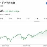 『【悲報】リーマンショックを超えた週間下落率!新型コロナウイルスで世界経済大崩壊で、日本経済は特に打撃を受けて完全死亡へ。』の画像