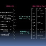 『長野で「熱特性評価入門セミナー」開催します。』の画像