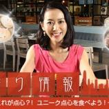 『香港彩り情報「点心特集第一弾 ~これが点心?!ユニーク点心を食べよう!~」』の画像