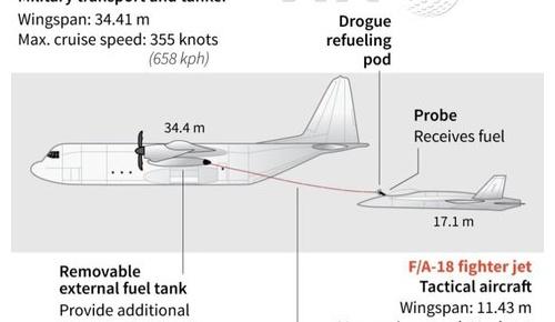 米軍の戦闘機と空中給油機が高知沖で衝突(アメリカ人の反応)