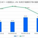 『日本リート投資法人の第13期(2018年12月期)決算・一口当たり分配金は8,536円』の画像