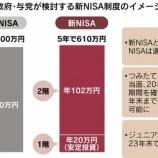 『【悲報】新NISA、「2階建て」と複雑になり投資離れ進むか』の画像