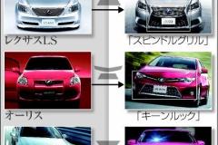 トヨタ「意見を言う人は買うわけではない」 デザイン改革「ちょっと変」が売り
