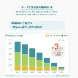 『東日本大震災より7年』の画像