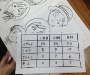 「引き伸ばしする気はない」 サイン会後にアニメイト宇都宮で諫山創先生にインタビュー!