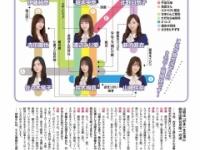 【乃木坂46】最新の2期生の相関図wwwwwwwww