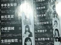 【日向坂46】坂道総選挙2019が発表されたけど、日向メンの順位は納得できる???