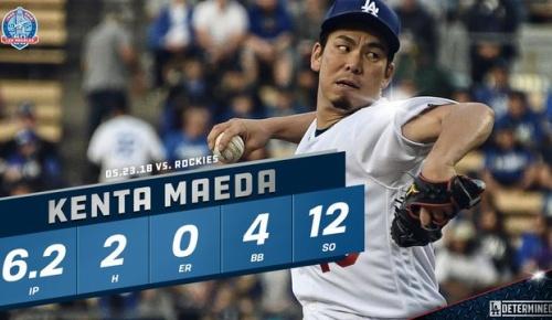 前田健太が最多111球12K無失点の好投で4勝目 ドジャースファンの反応が凄いことに