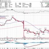 『【MO】アルトリア、好調な企業決算を好感して株価高騰!新規制の導入で市場シェアを独占か』の画像