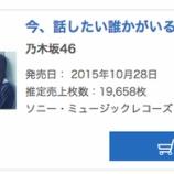 『【乃木坂46】13th『今、話したい誰かがいる』三日目も過去最高の19,658枚!オリコンデイリーチャート一位をキープ!!!』の画像