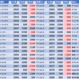 『9/14 エスパス上野新館 旧イベ』の画像