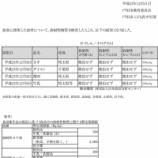 『戸田市の給食における放射性物質検査結果(12月9日実施分)について発表がありました』の画像