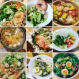 『ダイエットは食習慣のトレーニングが基本!!』の画像
