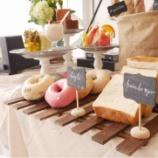 『Bakeryブースの作り方 #若山春のパン祭り』の画像