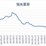 『独失業者数、リーマンショック級の増加数を記録』の画像