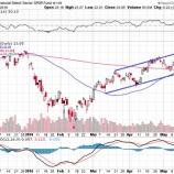 『利上げ観測による調整局面はバリュー株投資家にとってむしろ買い場だ!ビビって逃げ出すんじゃねーぞ!!』の画像