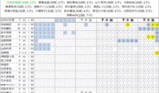 速報【乃木坂46】ミーグリの完売表に動きが!!!!!!!!!!