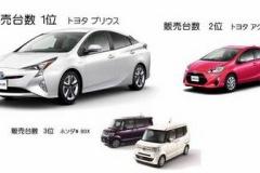 【悲報】日本で国産車が売れない マツダやスバルは2割近い大幅減
