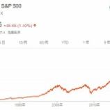 『【S&P500】次の暴落まで待つには長過ぎる』の画像