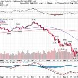 『サウジのジレンマと原油価格の見通し』の画像