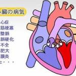 重い心臓病を患う男児(1)の両親、募金募る