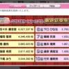 【速報】 AKB48ビートカーニバル『EX大衆』グラビア結果発表キタ━━━━(゚∀゚)━━━━!!