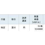 『【PM】不人気優良株のフィリップ・モリスを60万円分買い増したよ!』の画像