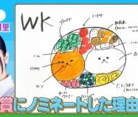 【日向坂46】丹生ちゃんのお弁当がWK!